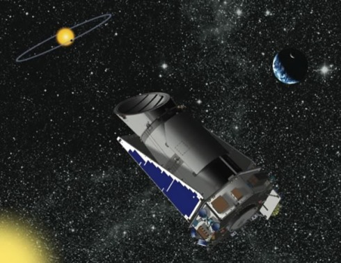 Kepler Space Observatory