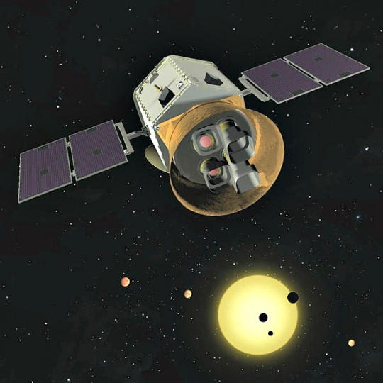 Planned Transiting Exoplanet Survey Satellite