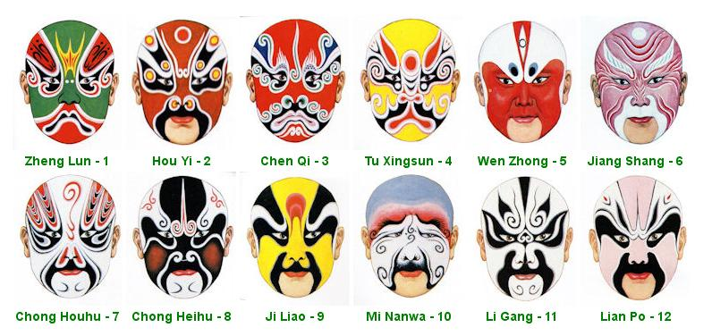 Chinese Opera Face Paint