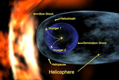 Heliosphere3b