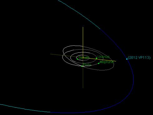 2012vp113_orbit.png.CROP.original-original