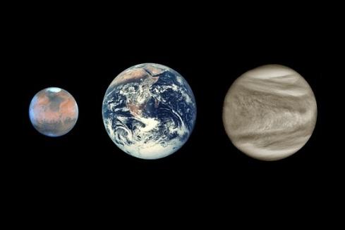 Mars, Earth, Venus