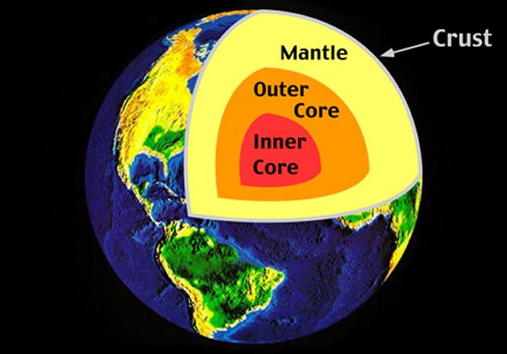 Scientific Attempts To Drill Through The Crust Of Earth
