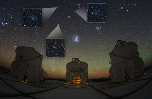 The Large and Small Magellanic Clouds, near which the satellites were found. (image from European Southern Observatory)