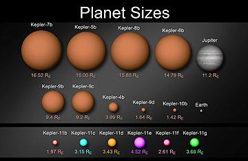 360_kepler_planet_0202