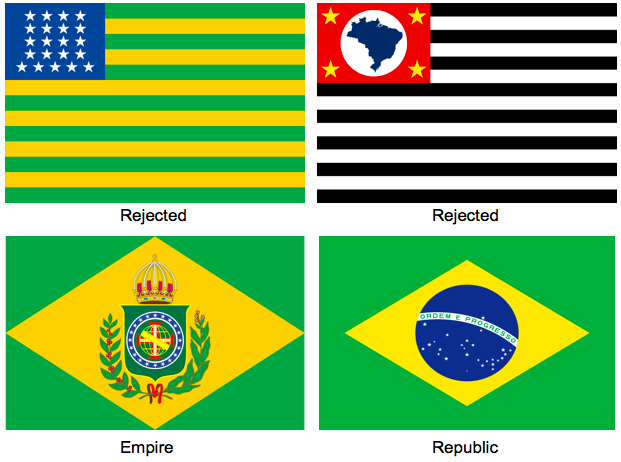Brazilflags-blog.png
