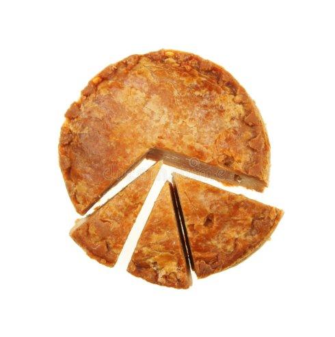 pork-pie-chart-8008352