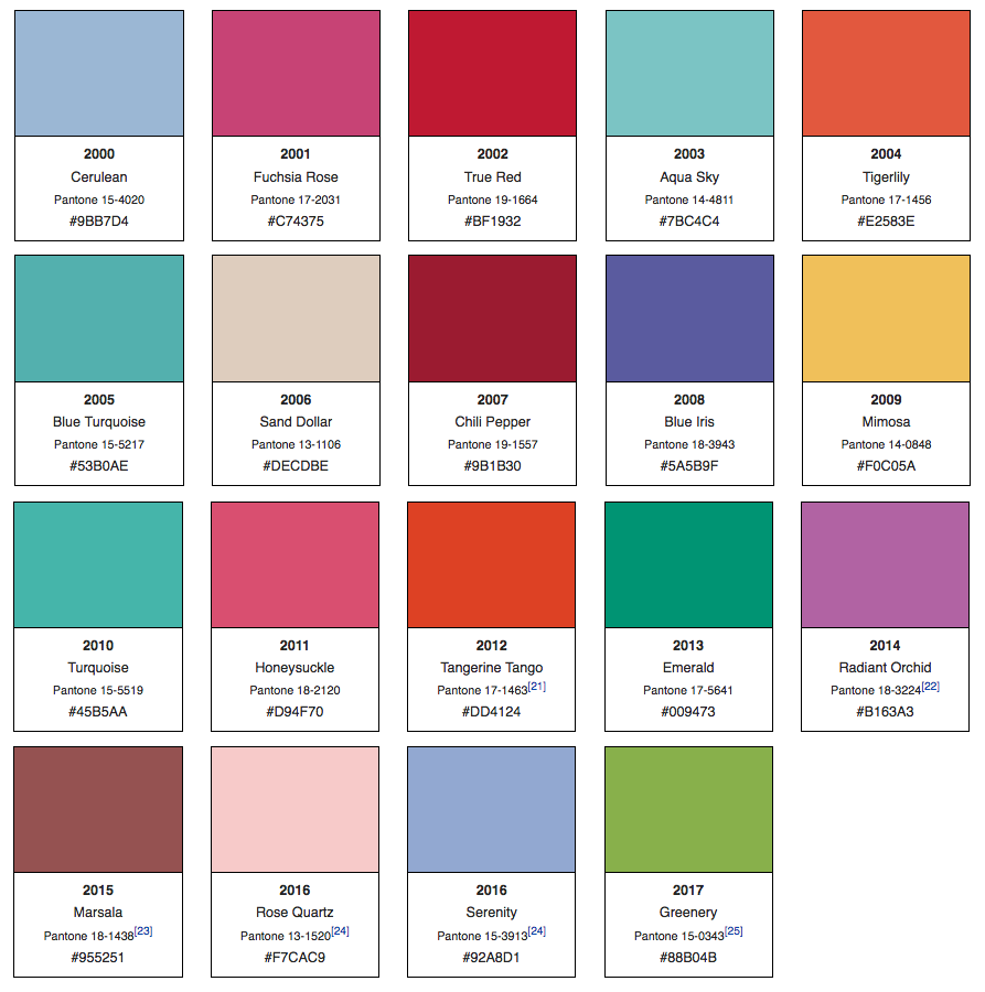 Pantone-Color-of-the-Year.png